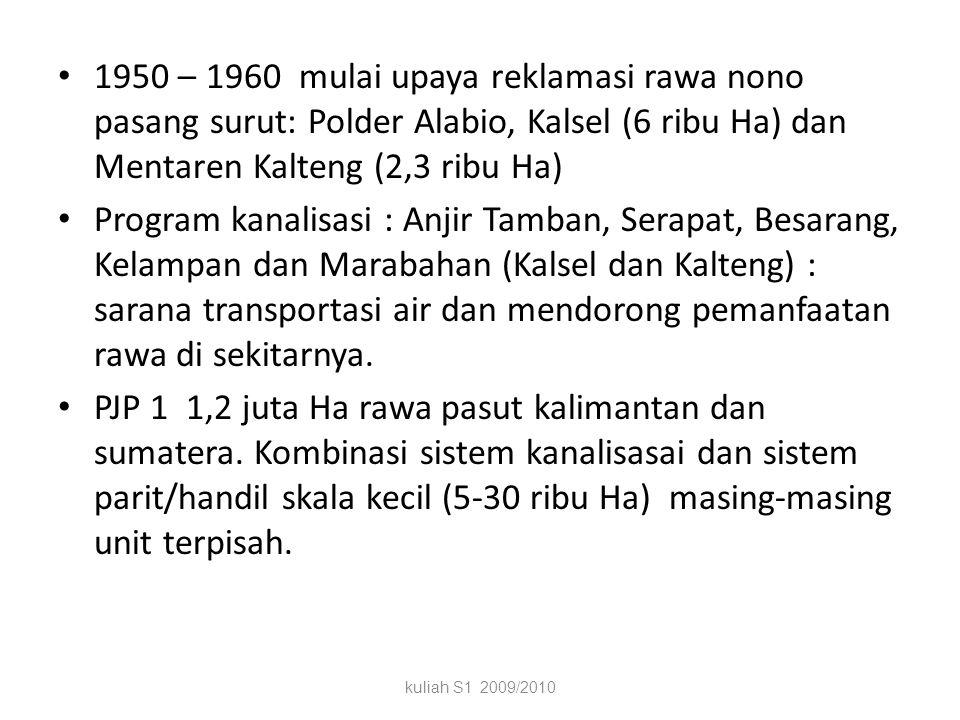 1950 – 1960 mulai upaya reklamasi rawa nono pasang surut: Polder Alabio, Kalsel (6 ribu Ha) dan Mentaren Kalteng (2,3 ribu Ha)