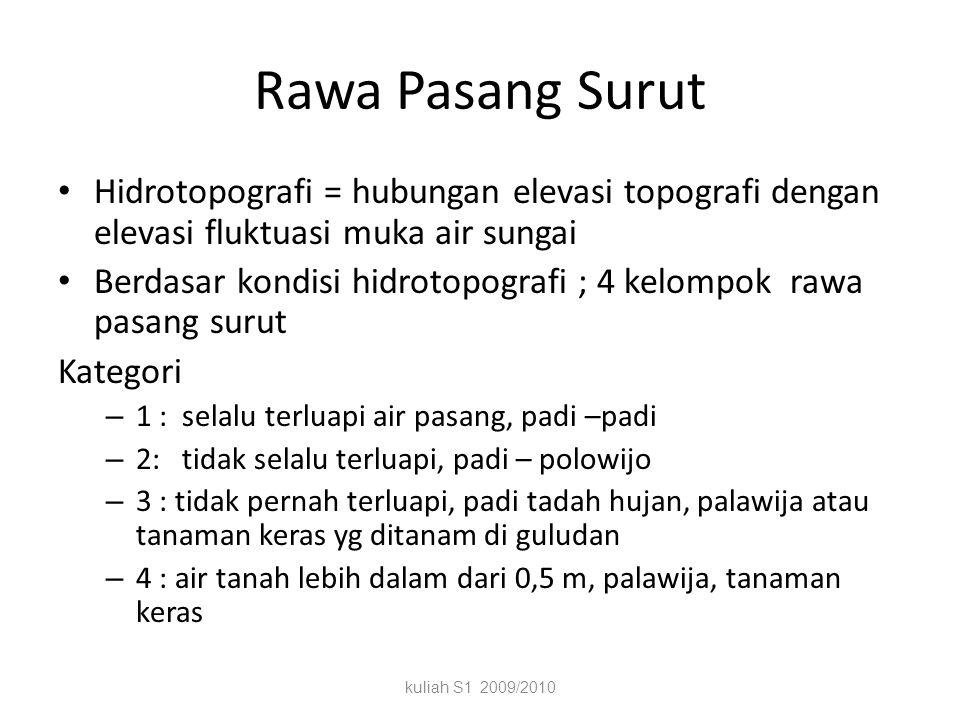 Rawa Pasang Surut Hidrotopografi = hubungan elevasi topografi dengan elevasi fluktuasi muka air sungai.