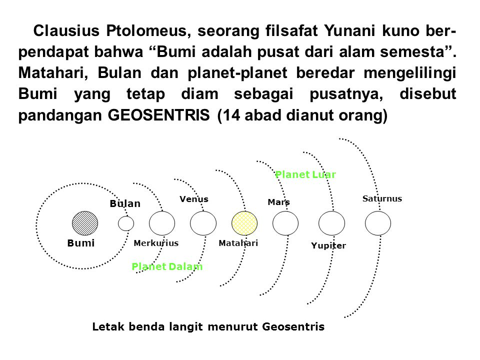 Clausius Ptolomeus, seorang filsafat Yunani kuno ber-pendapat bahwa Bumi adalah pusat dari alam semesta . Matahari, Bulan dan planet-planet beredar mengelilingi Bumi yang tetap diam sebagai pusatnya, disebut pandangan GEOSENTRIS (14 abad dianut orang)