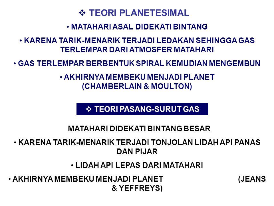 TEORI PLANETESIMAL MATAHARI ASAL DIDEKATI BINTANG