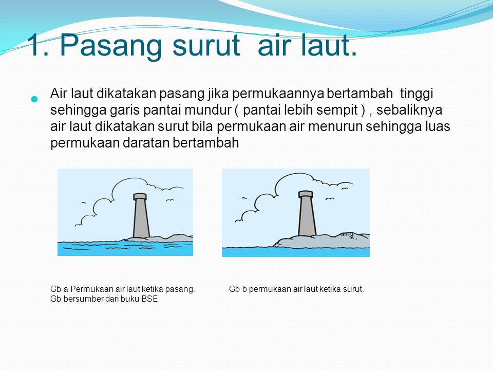 1. Pasang surut air laut.