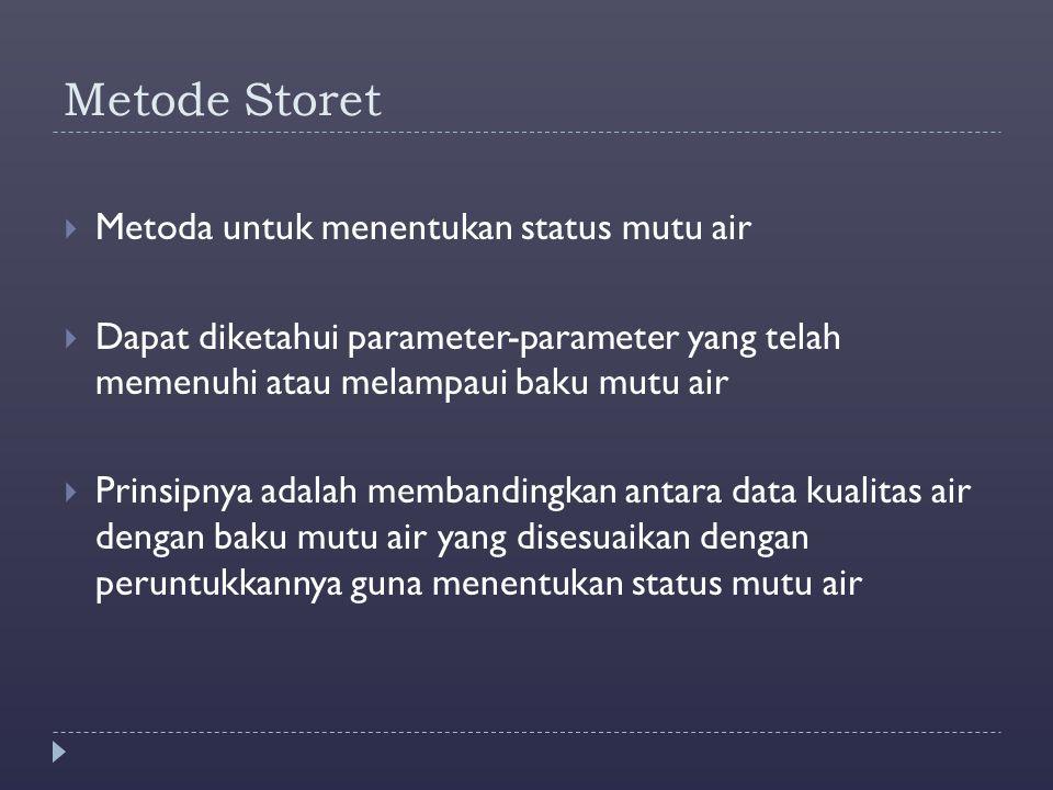 Metode Storet Metoda untuk menentukan status mutu air