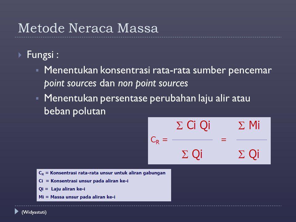 Metode Neraca Massa Fungsi :