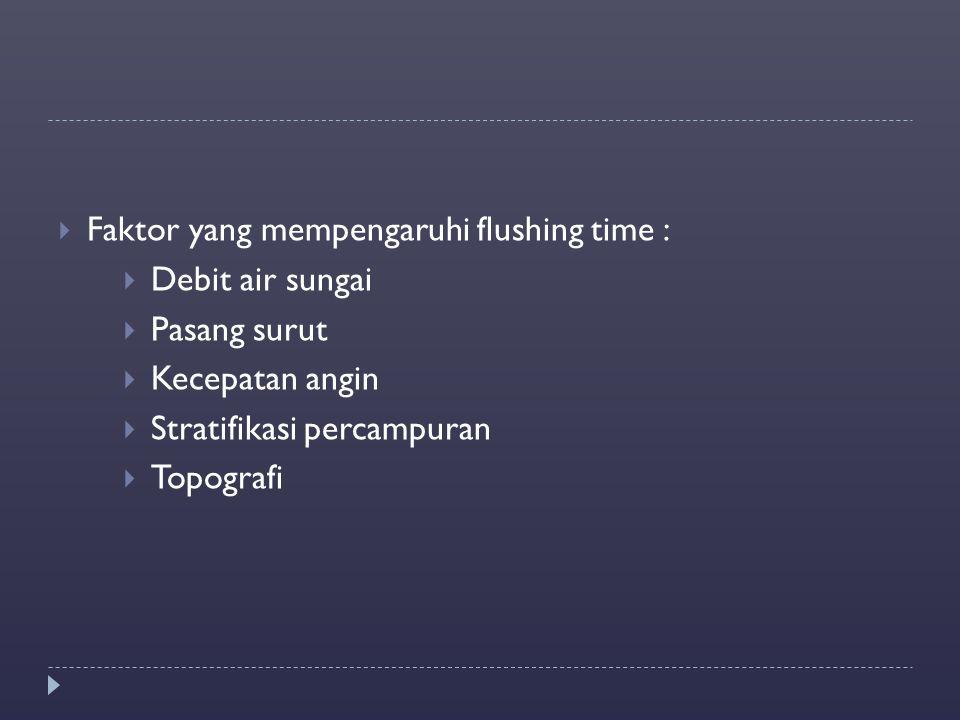 Faktor yang mempengaruhi flushing time :