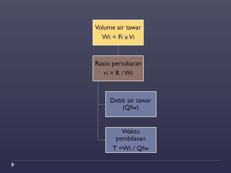 Volume air tawar Wi = Fi x Vi. Rasio pertukaran. ri = R / Wi. Debit air tawar (Qfw) Waktu pembilasan.