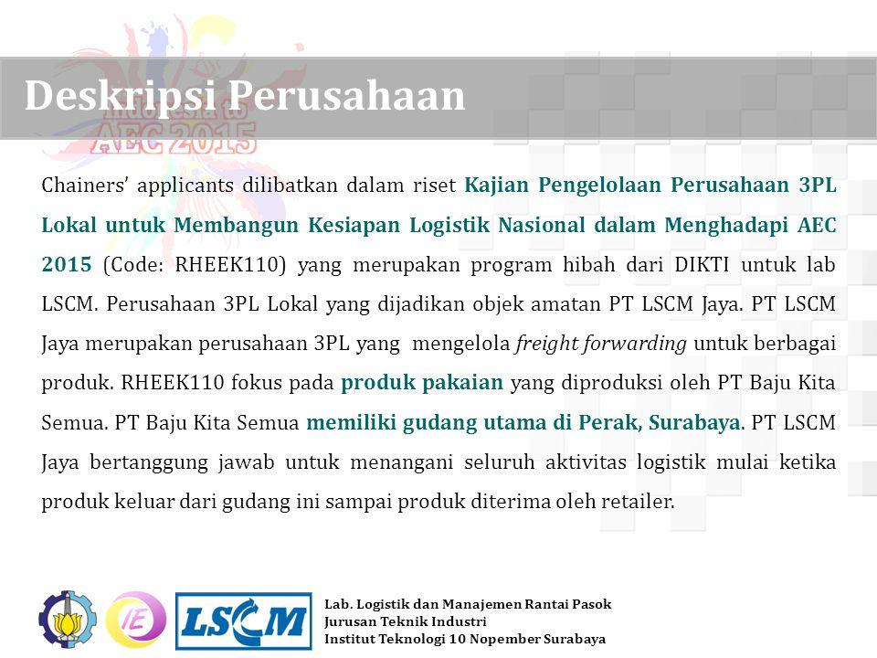 Deskripsi Perusahaan AEC 2015 Indonesia to