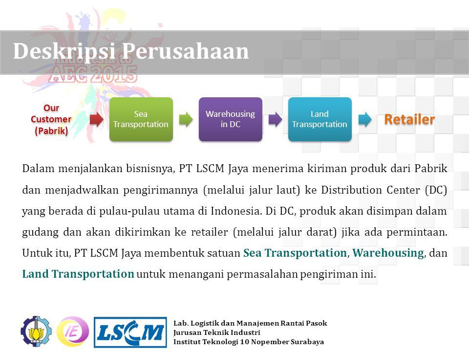 Deskripsi Perusahaan AEC 2015 Retailer Indonesia to
