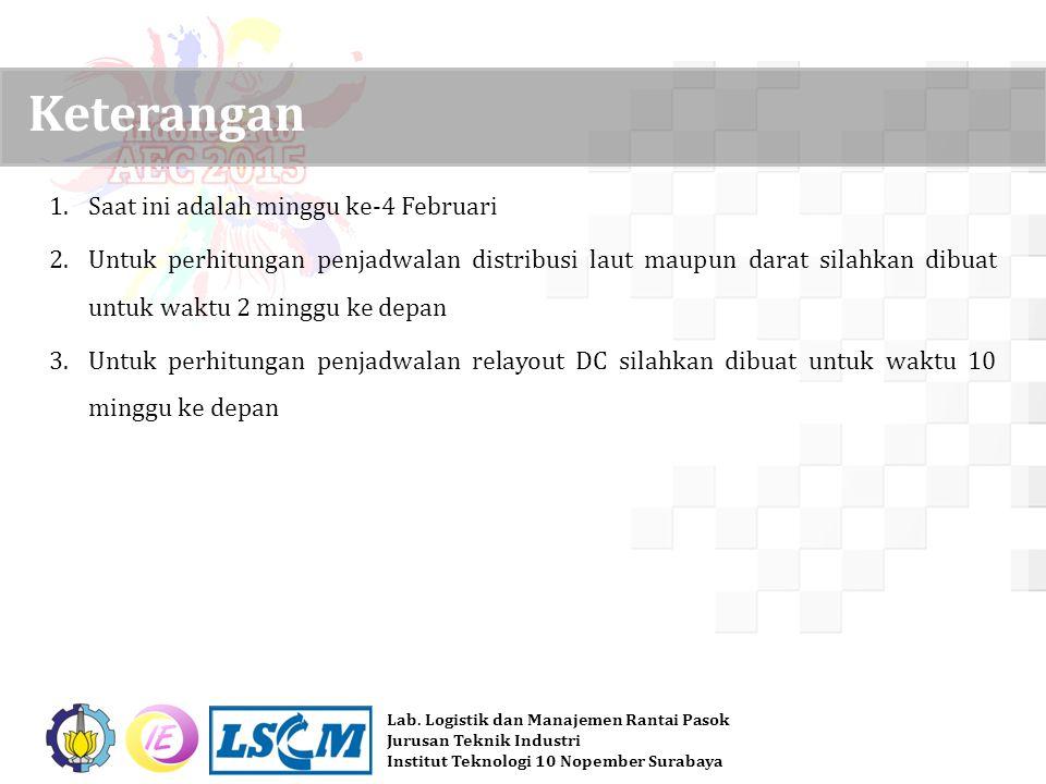 Keterangan AEC 2015 Indonesia to Saat ini adalah minggu ke-4 Februari