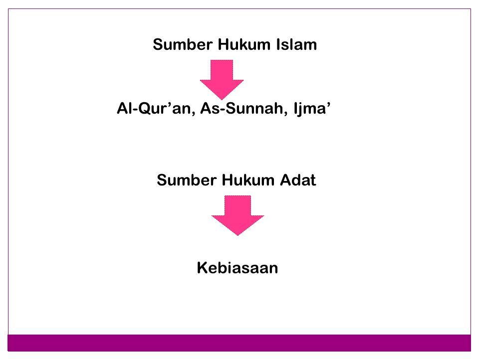 Sumber Hukum Islam Al-Qur'an, As-Sunnah, Ijma' Sumber Hukum Adat Kebiasaan
