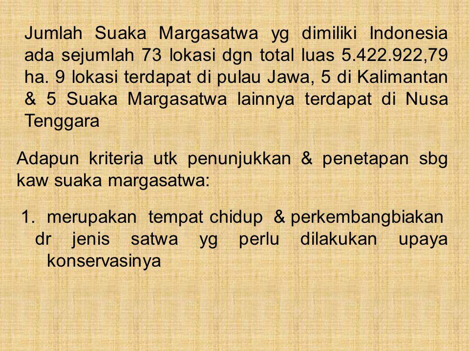 Jumlah Suaka Margasatwa yg dimiliki Indonesia ada sejumlah 73 lokasi dgn total luas 5.422.922,79 ha. 9 lokasi terdapat di pulau Jawa, 5 di Kalimantan & 5 Suaka Margasatwa lainnya terdapat di Nusa Tenggara