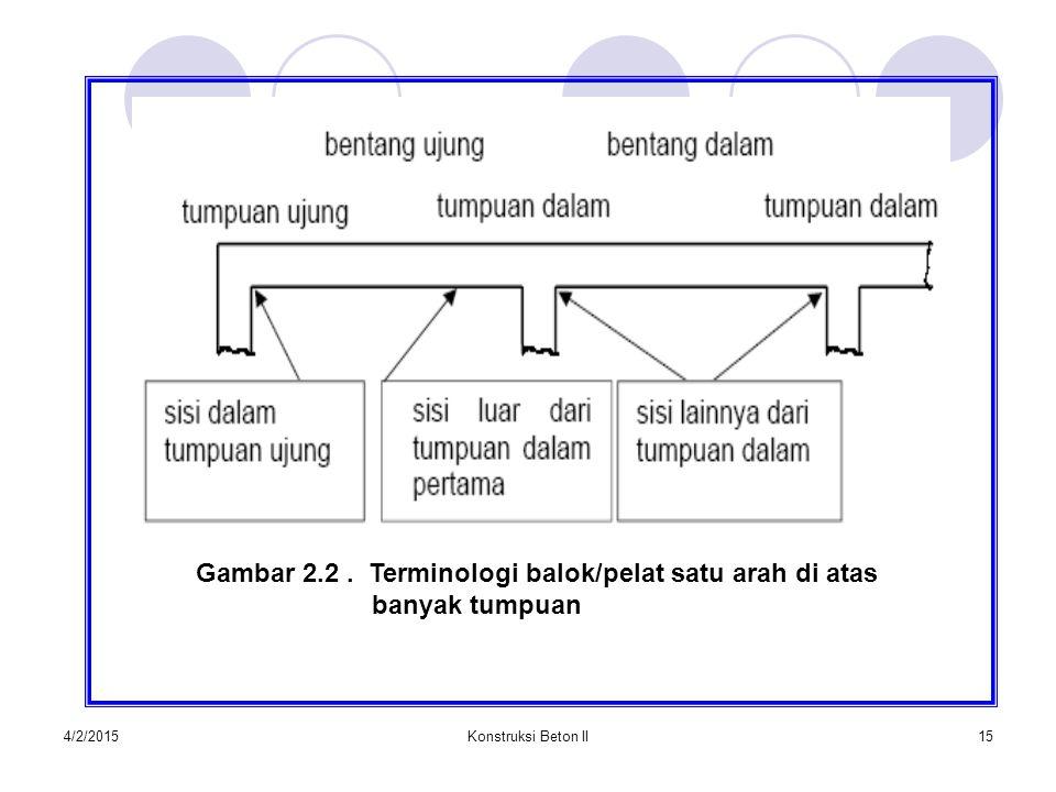 Gambar 2.2 . Terminologi balok/pelat satu arah di atas banyak tumpuan