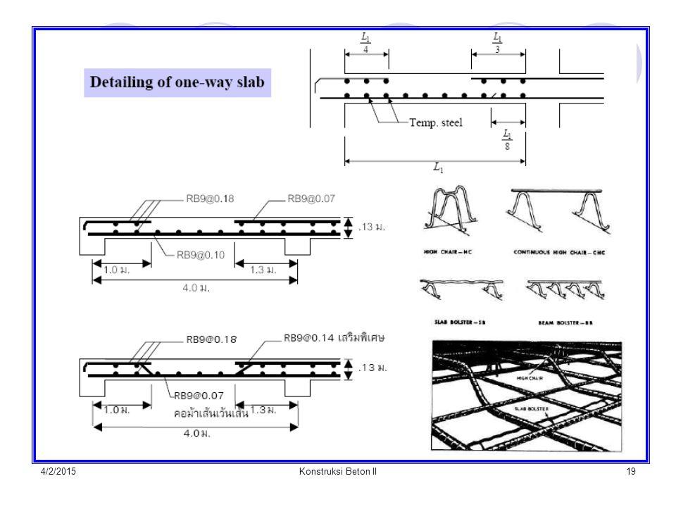 4/9/2017 Konstruksi Beton II