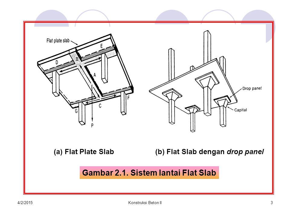 Gambar 2.1. Sistem lantai Flat Slab