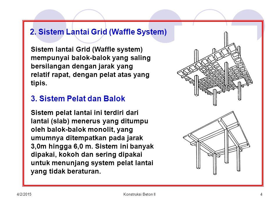 2. Sistem Lantai Grid (Waffle System)