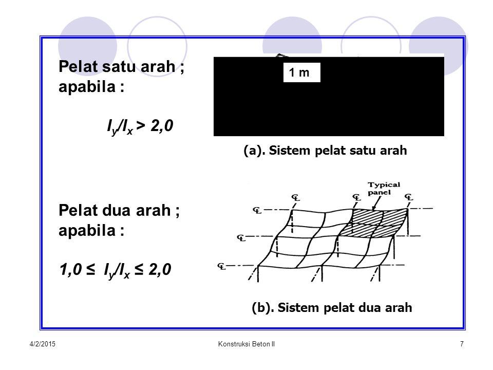 (b). Sistem pelat dua arah