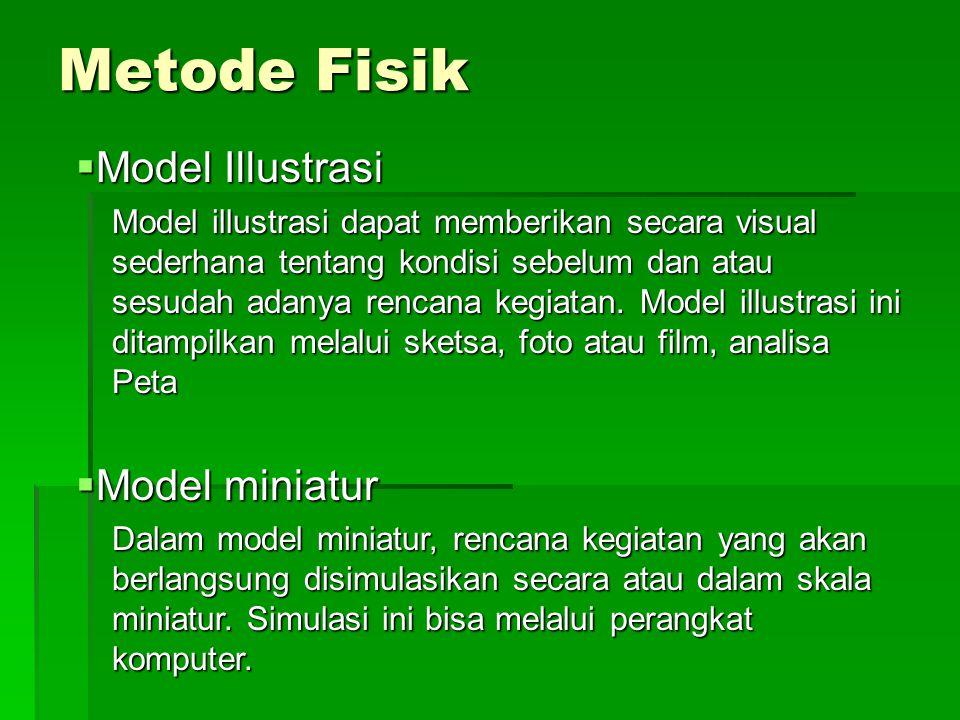 Metode Fisik Model Illustrasi Model miniatur