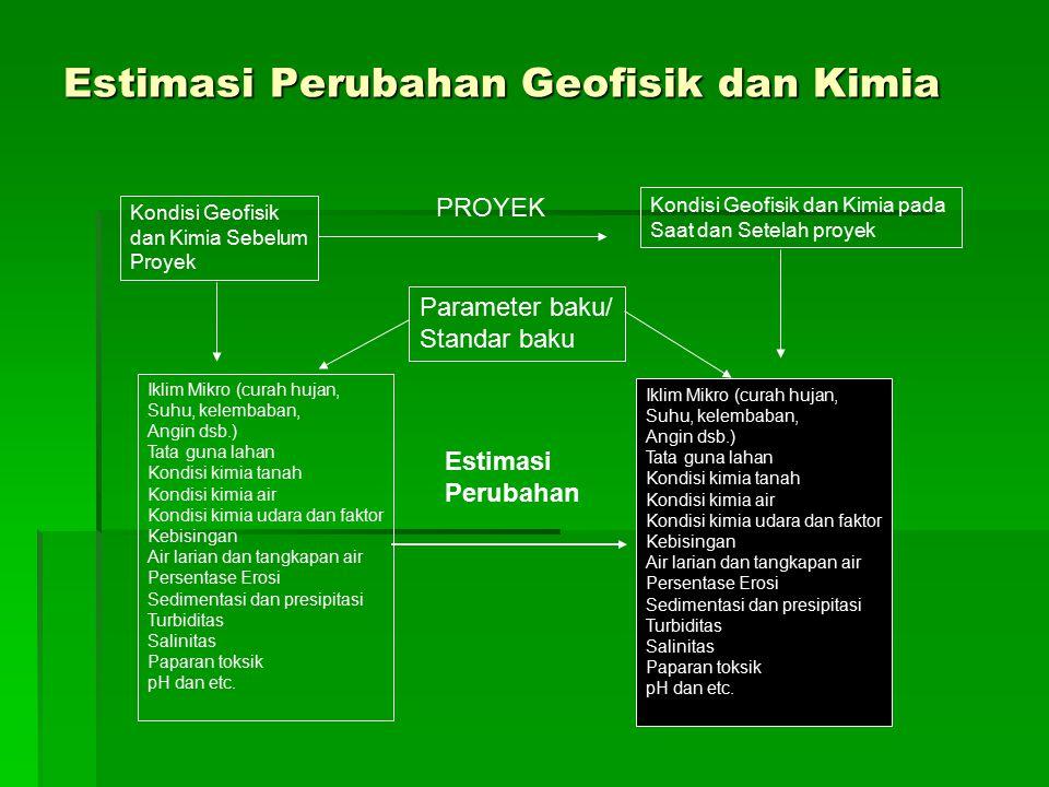 Estimasi Perubahan Geofisik dan Kimia