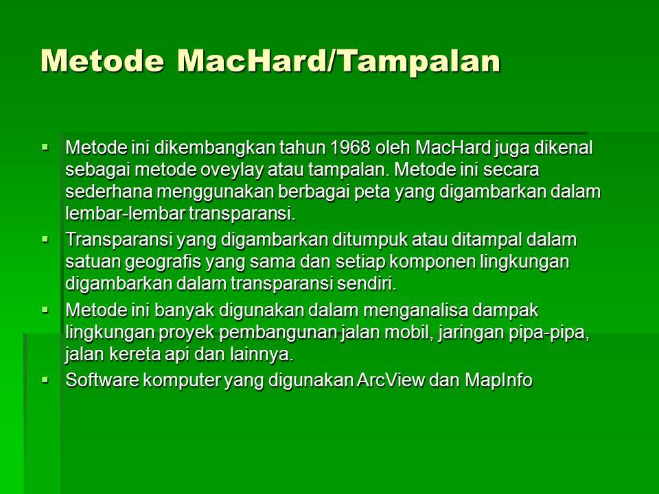 Metode MacHard/Tampalan