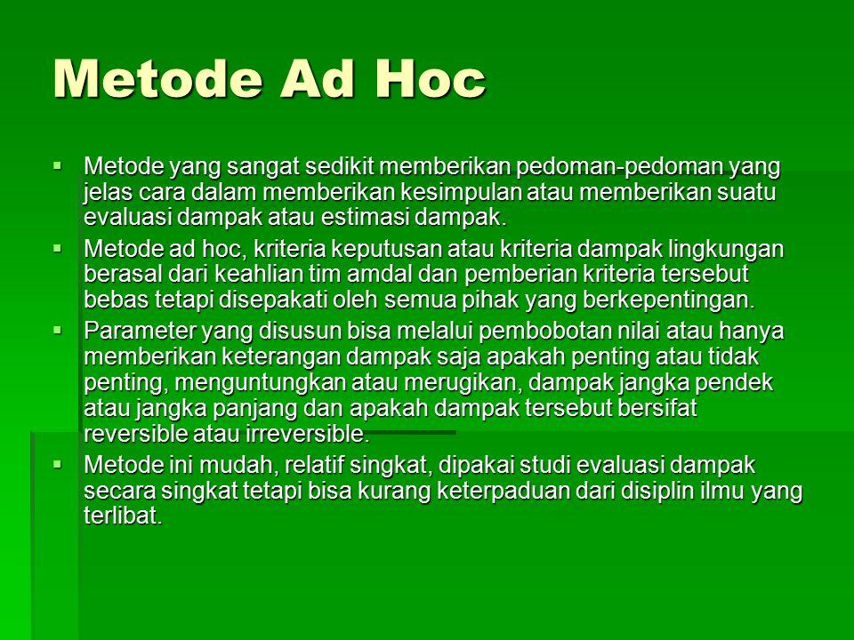 Metode Ad Hoc