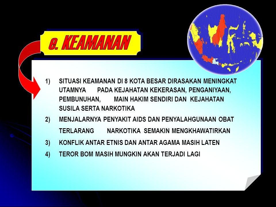 e. KEAMANAN