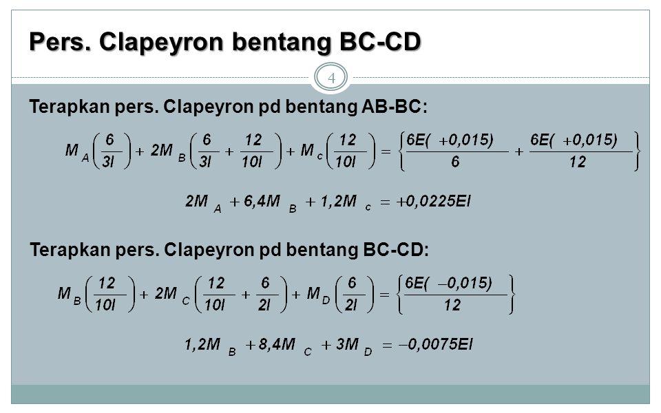Pers. Clapeyron bentang BC-CD