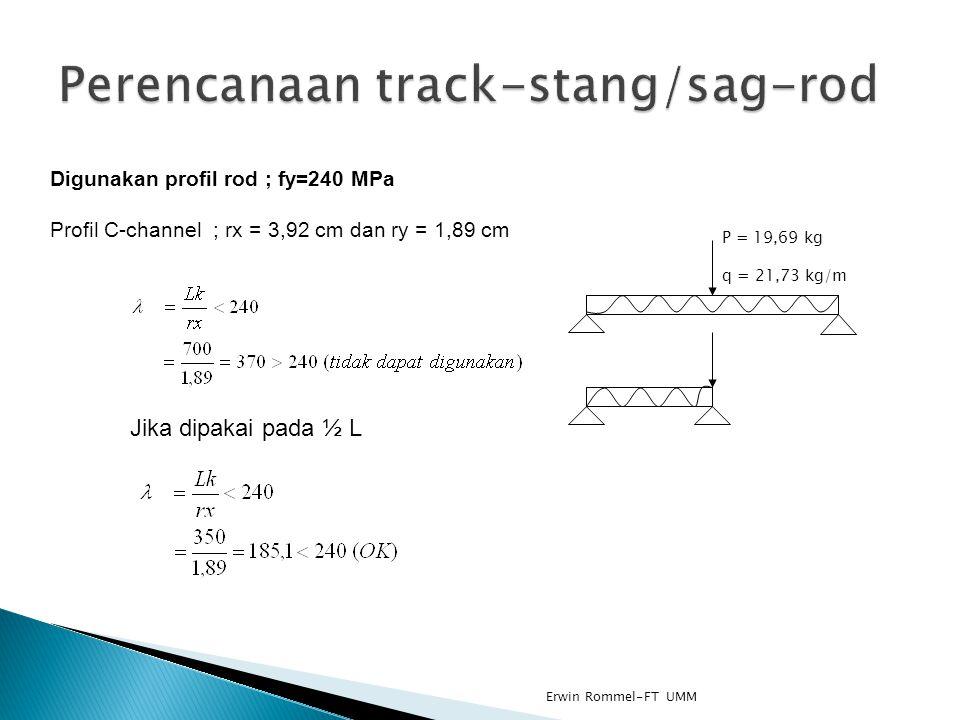 Perencanaan track-stang/sag-rod