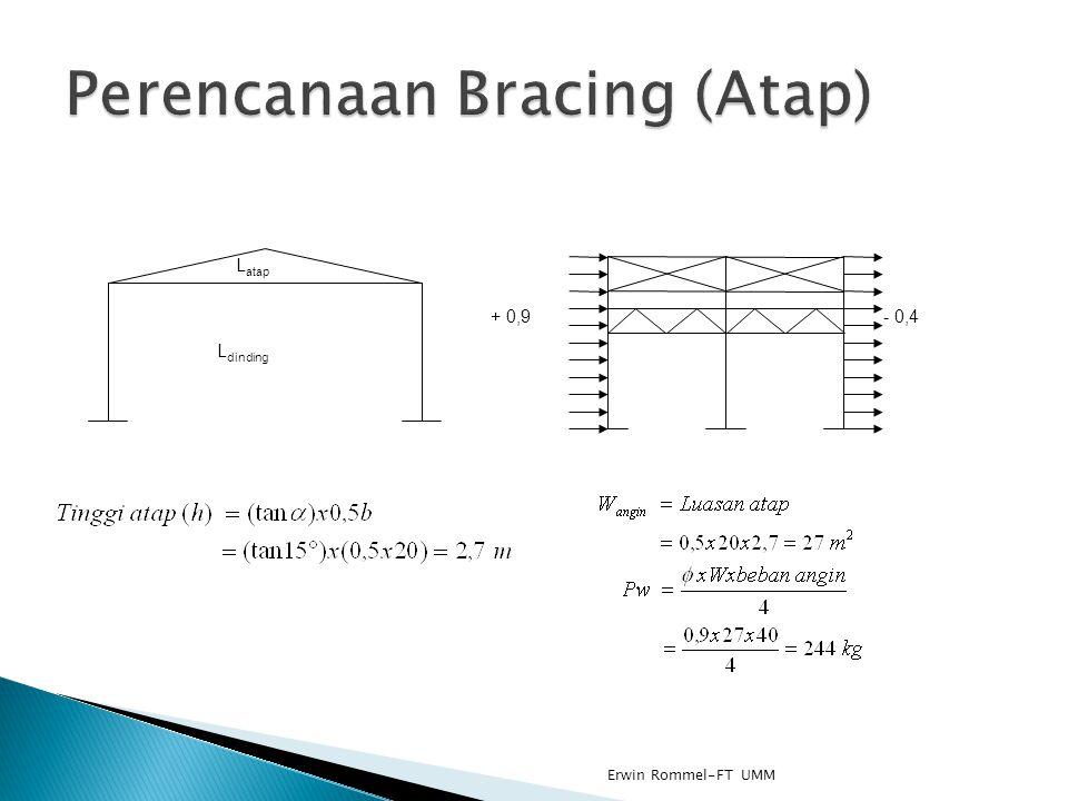 Perencanaan Bracing (Atap)