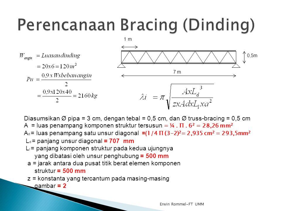 Perencanaan Bracing (Dinding)