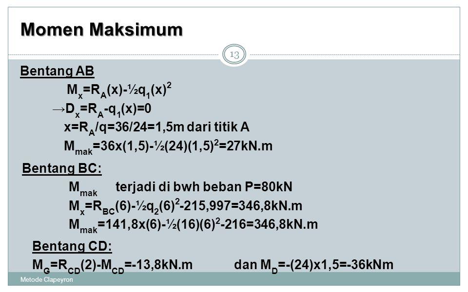 Momen Maksimum Bentang AB Mx=RA(x)-½q1(x)2 →Dx=RA-q1(x)=0 x=RA/q=36/24=1,5m dari titik A Mmak=36x(1,5)-½(24)(1,5)2=27kN.m