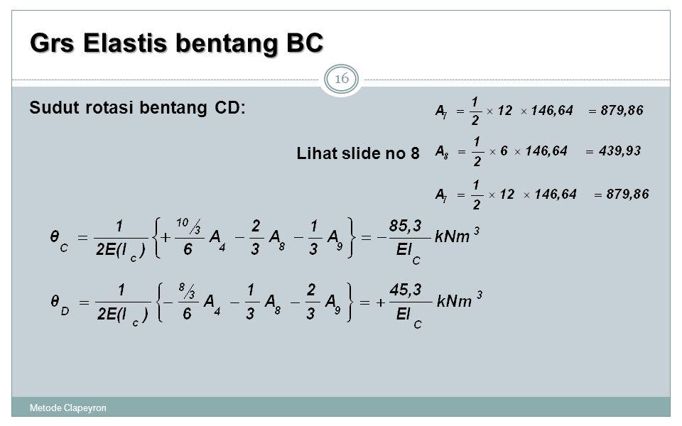 Grs Elastis bentang BC Sudut rotasi bentang CD: Lihat slide no 8