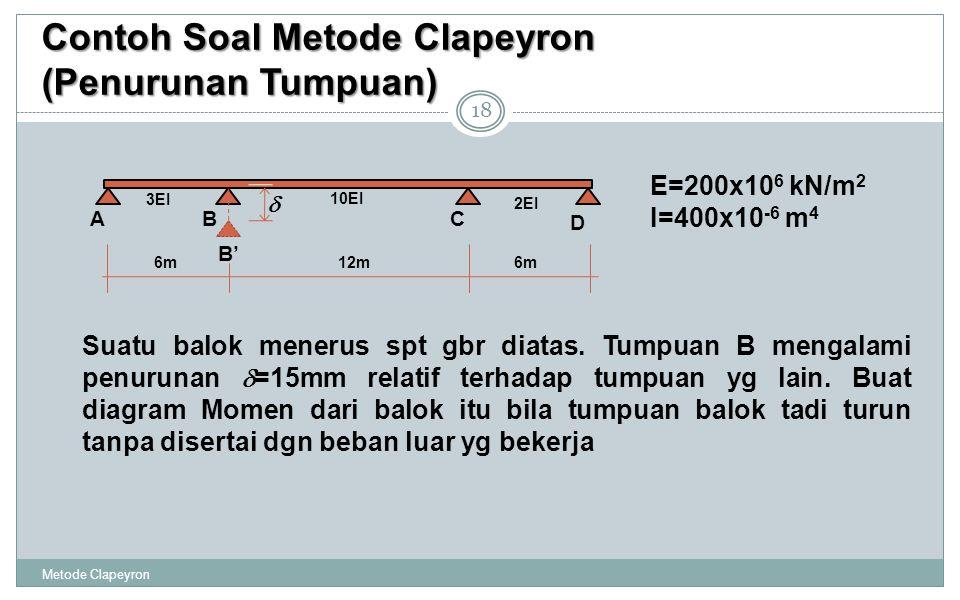 Contoh Soal Metode Clapeyron (Penurunan Tumpuan)