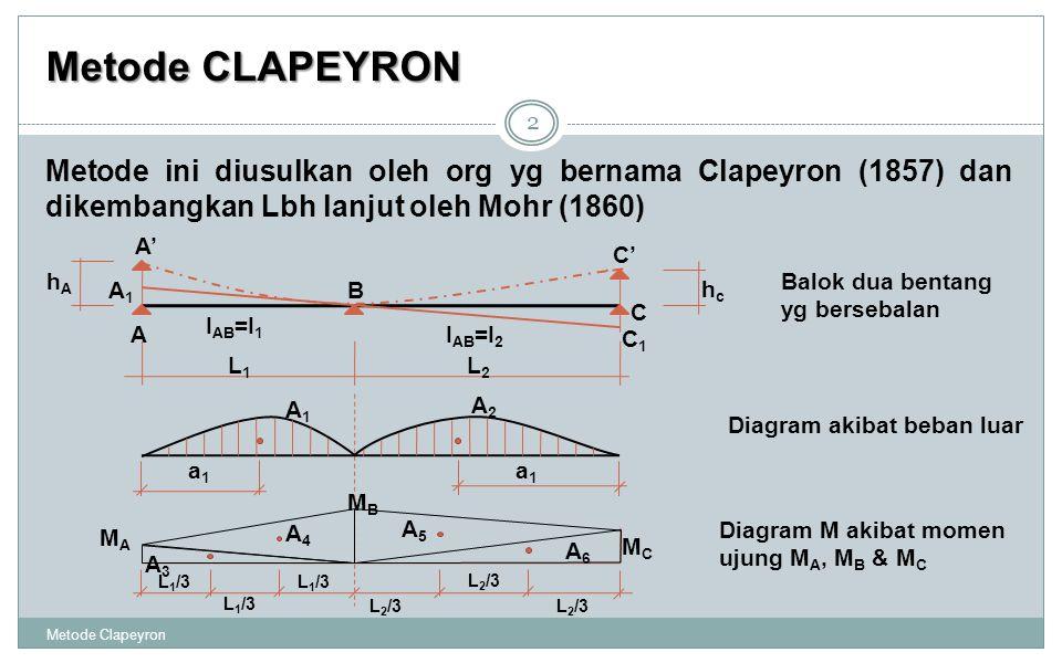 Metode CLAPEYRON Metode ini diusulkan oleh org yg bernama Clapeyron (1857) dan dikembangkan Lbh lanjut oleh Mohr (1860)