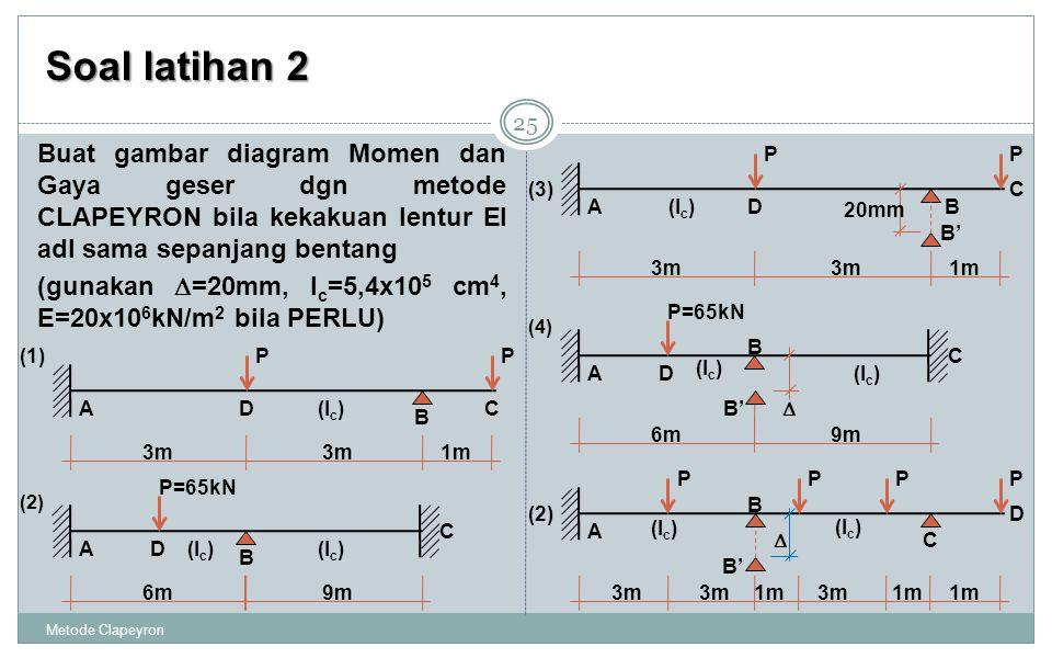 Soal latihan 2