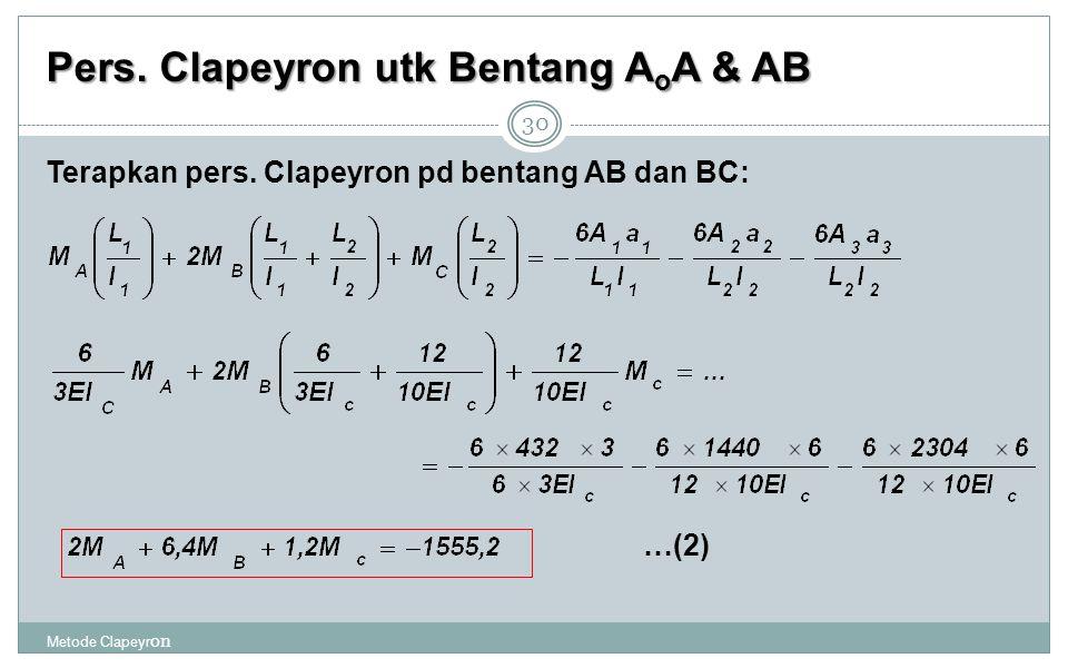 Pers. Clapeyron utk Bentang AoA & AB