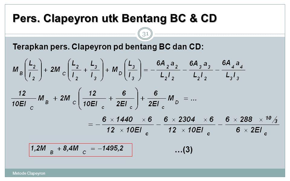 Pers. Clapeyron utk Bentang BC & CD