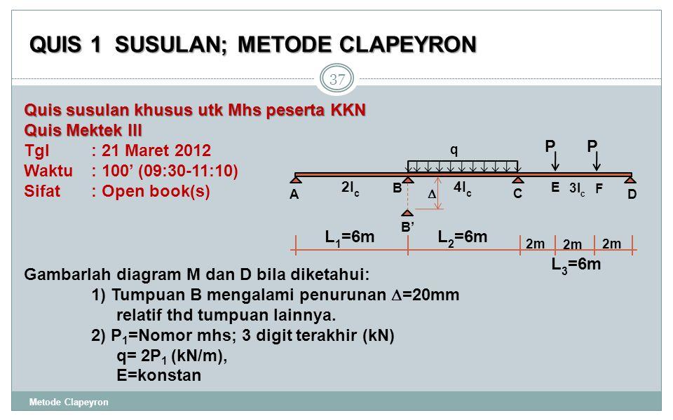 QUIS 1 SUSULAN; METODE CLAPEYRON