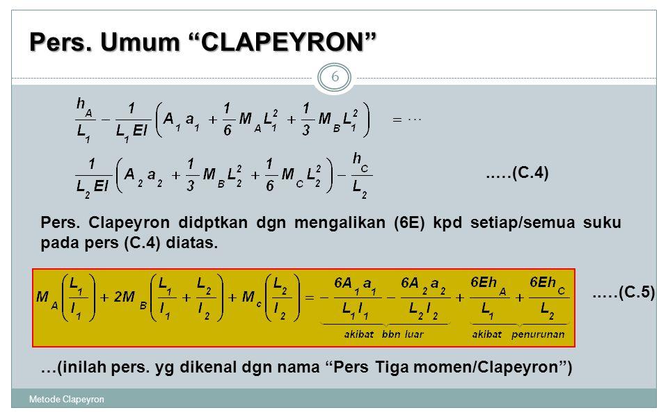 Pers. Umum CLAPEYRON ..…(C.4)