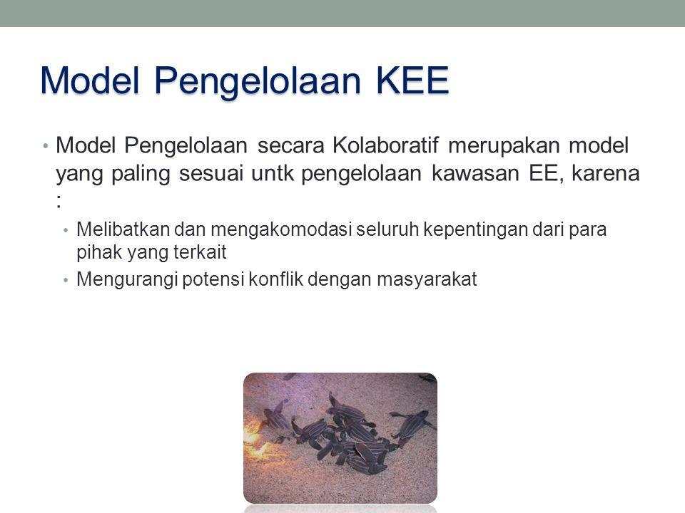 Model Pengelolaan KEE Model Pengelolaan secara Kolaboratif merupakan model yang paling sesuai untk pengelolaan kawasan EE, karena :
