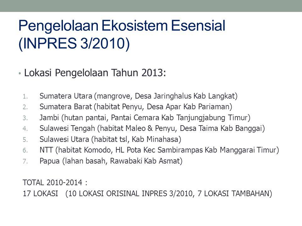 Pengelolaan Ekosistem Esensial (INPRES 3/2010)