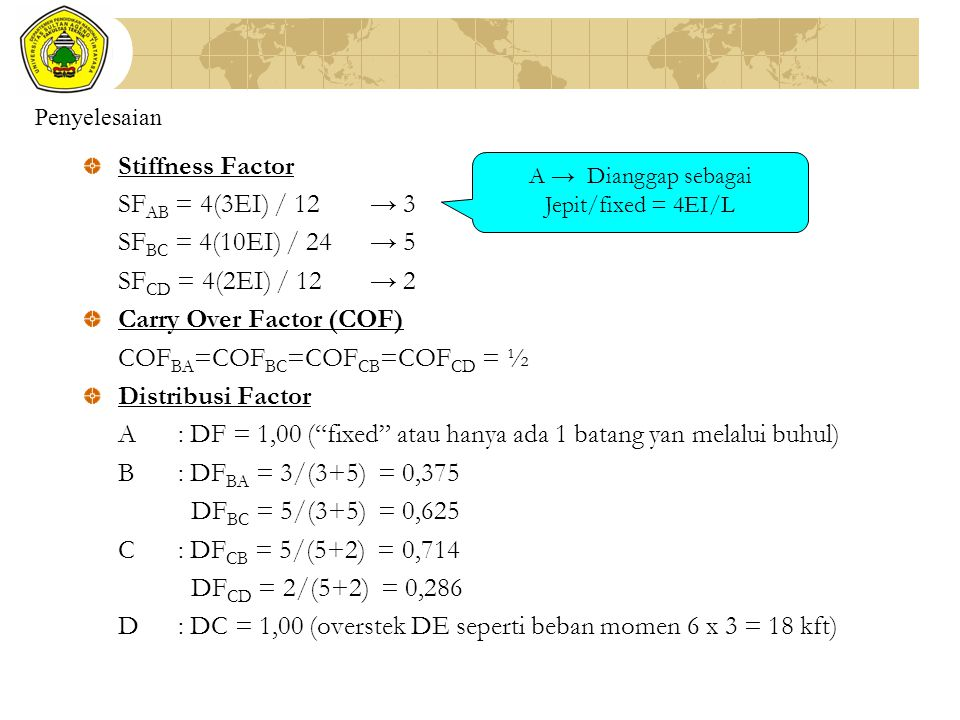 A → Dianggap sebagai Jepit/fixed = 4EI/L