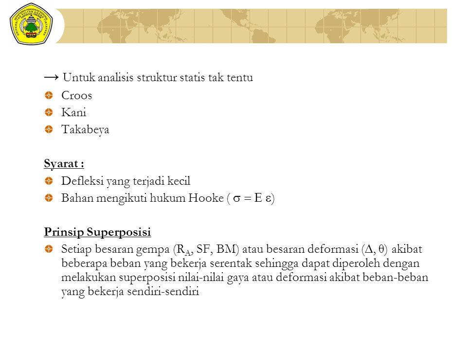 → Untuk analisis struktur statis tak tentu