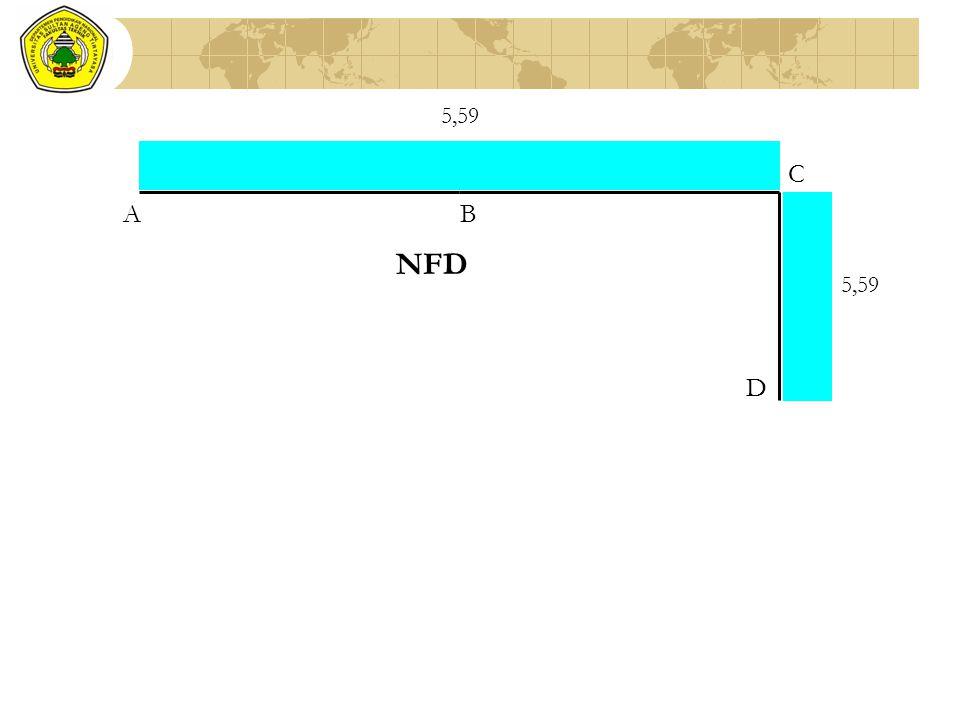 5,59 C A B NFD 5,59 D