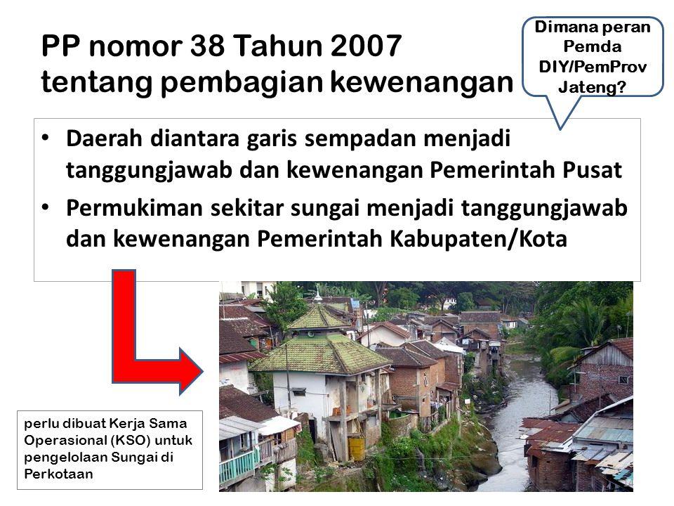 PP nomor 38 Tahun 2007 tentang pembagian kewenangan