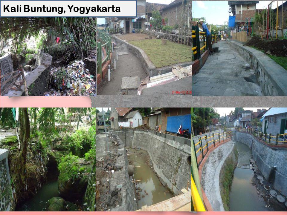 Kali Buntung, Yogyakarta