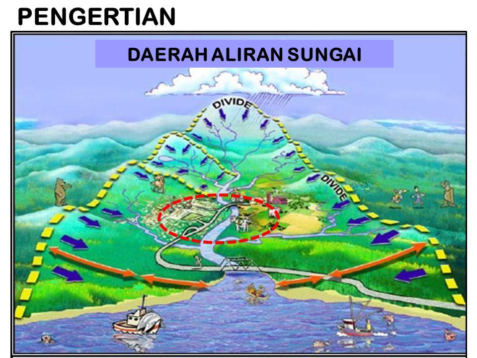 PENGERTIAN DAERAH ALIRAN SUNGAI