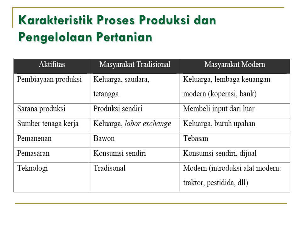 Karakteristik Proses Produksi dan Pengelolaan Pertanian