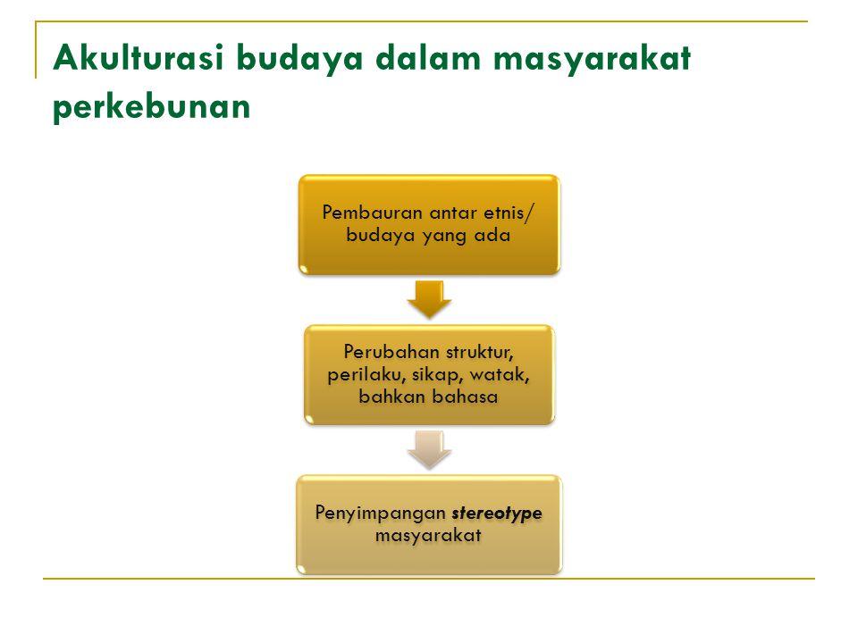 Akulturasi budaya dalam masyarakat perkebunan