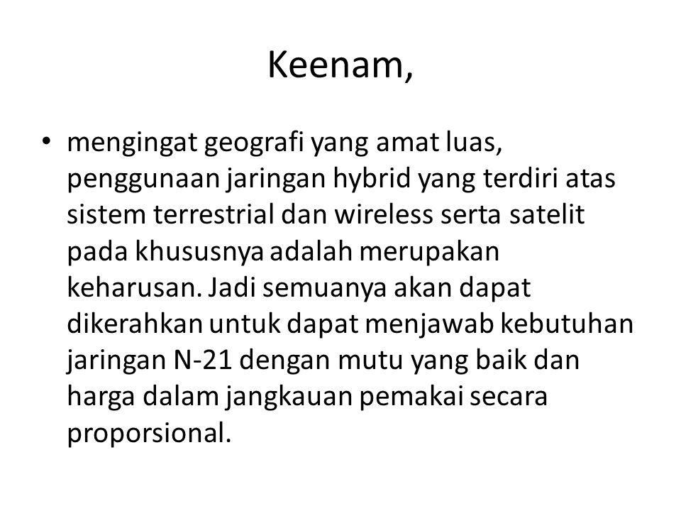 Keenam,