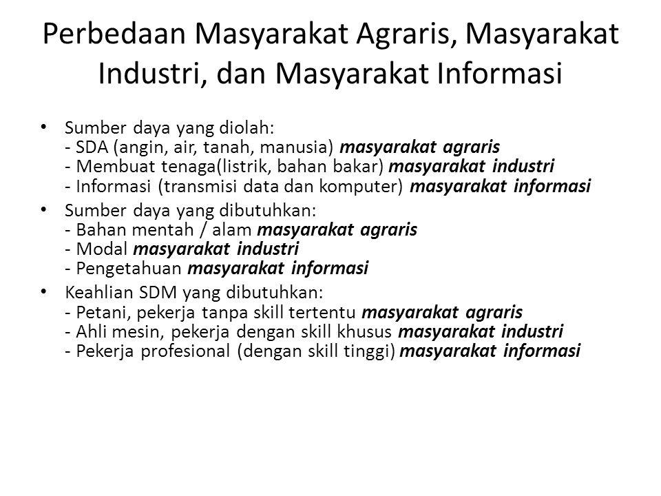 Perbedaan Masyarakat Agraris, Masyarakat Industri, dan Masyarakat Informasi