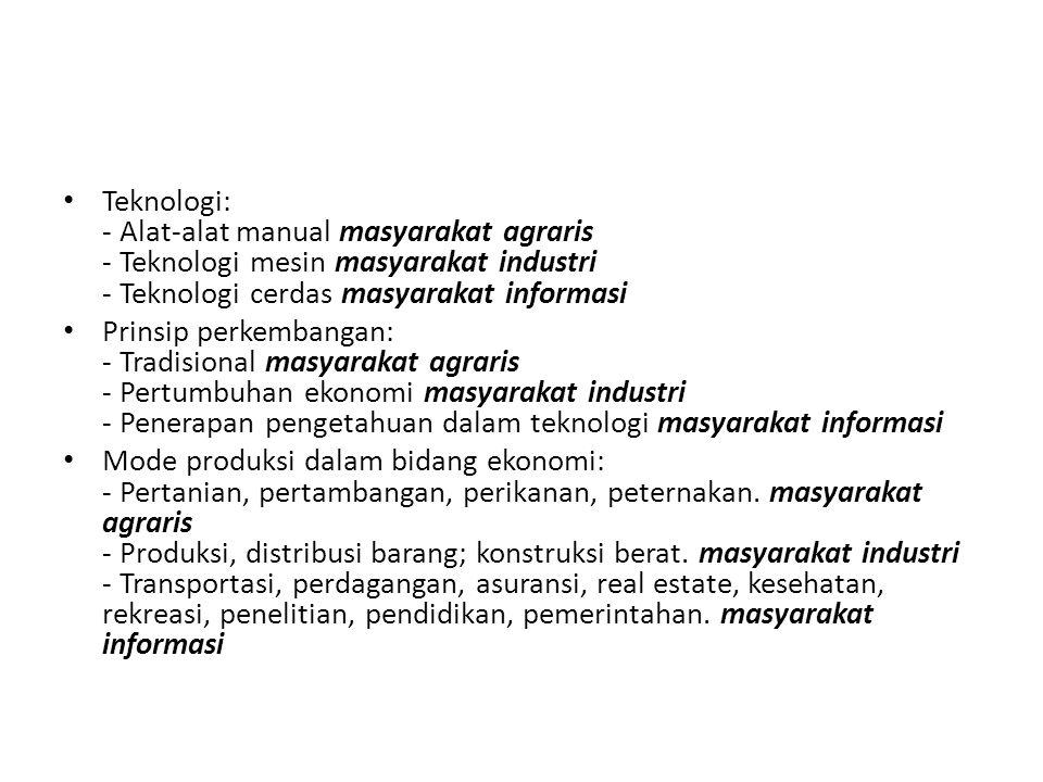 Teknologi: - Alat-alat manual masyarakat agraris - Teknologi mesin masyarakat industri - Teknologi cerdas masyarakat informasi